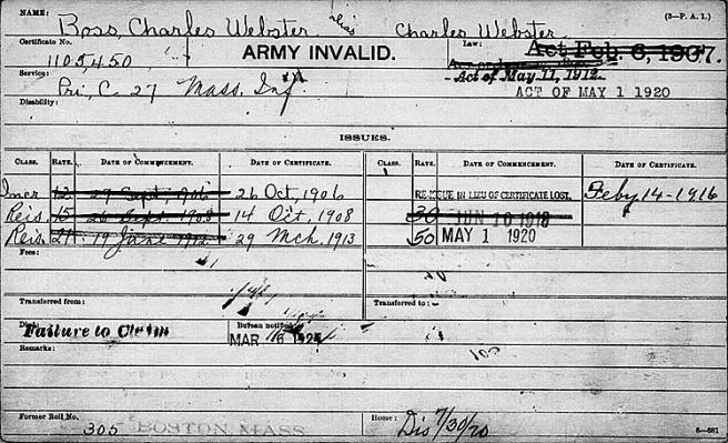 Charles Boss Civil War pension
